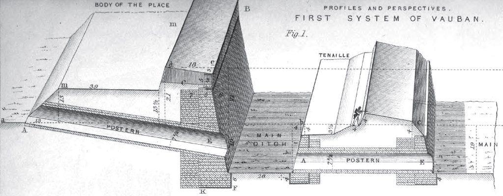 Poterna « Pevnost Terezín – populárně-naučný web 1e988d4762