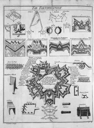 Stránka o opevnění z encyklopedie z roku 1728