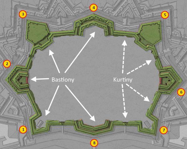 Půdorys pevnosti s osmi bastiony a krátkými kurtinami