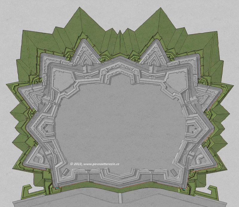 Vnější pásmo « Pevnost Terezín – populárně-naučný web 618c7716d0