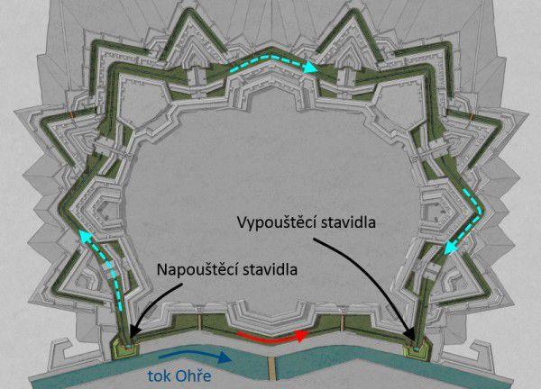 3d-pevnost-zavodnovaci-system