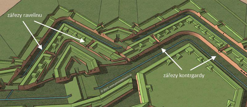 Zářezy (coupure) « Pevnost Terezín – populárně-naučný web a2e79256f6