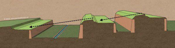 3d-rez-prikopem-kaskada-sklon-predprsne