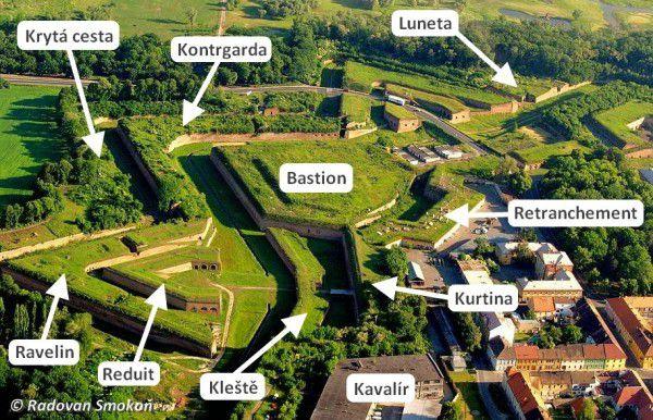 Pevnost Terezín - pojmenování prvků opevnění