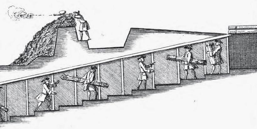 Historický nákres budování podkopu