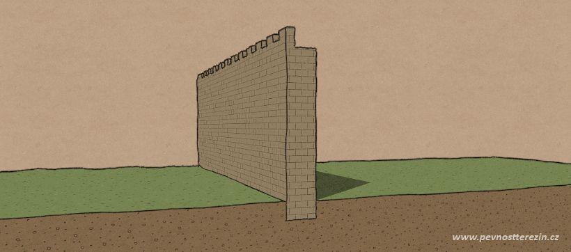 Řez středověkou hradbou