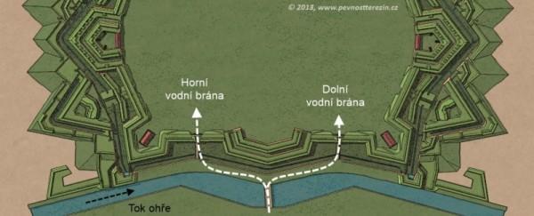 3d-pevnost-pudorys-brany-vodni
