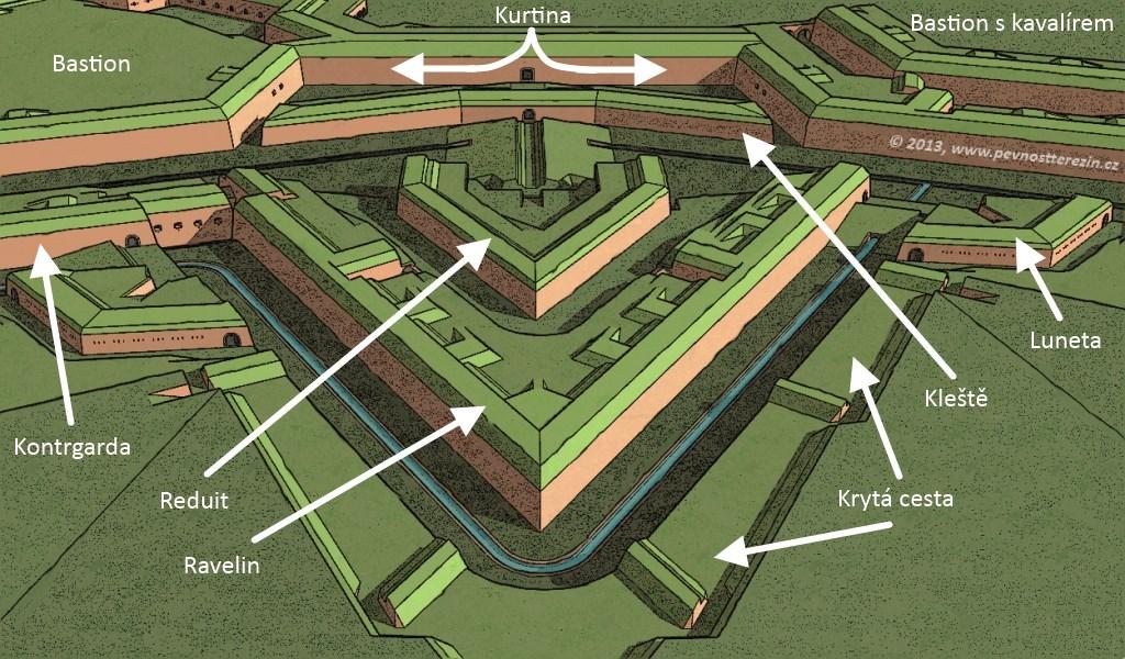 Ravelin s reduitem « Pevnost Terezín – populárně-naučný web 2e4a85e8d6