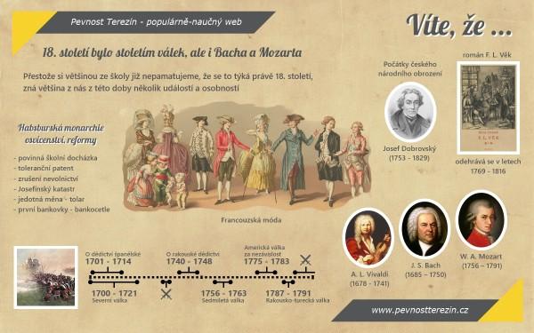 infografika-02-18te-stoleti