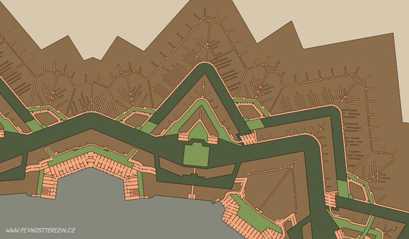 Podzemní chodby (nákres)