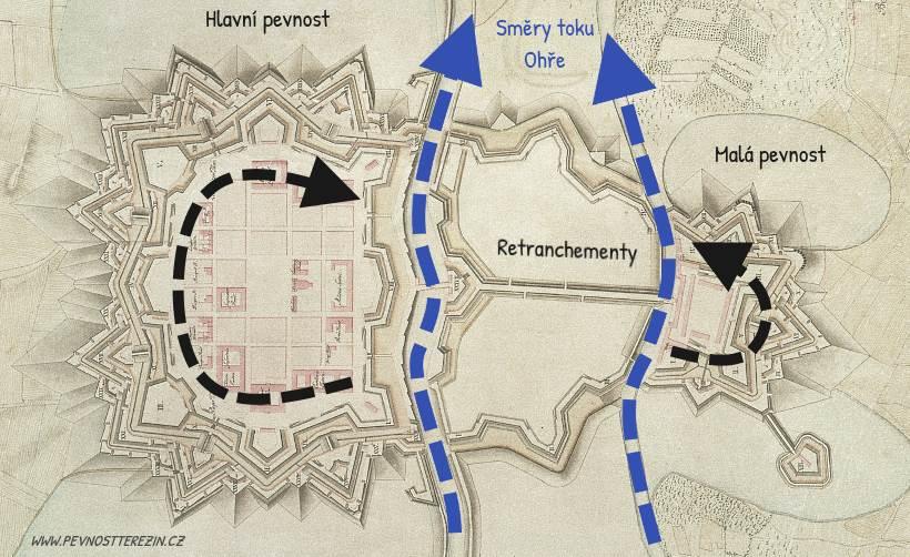Číslování - směry v částech pevnosti