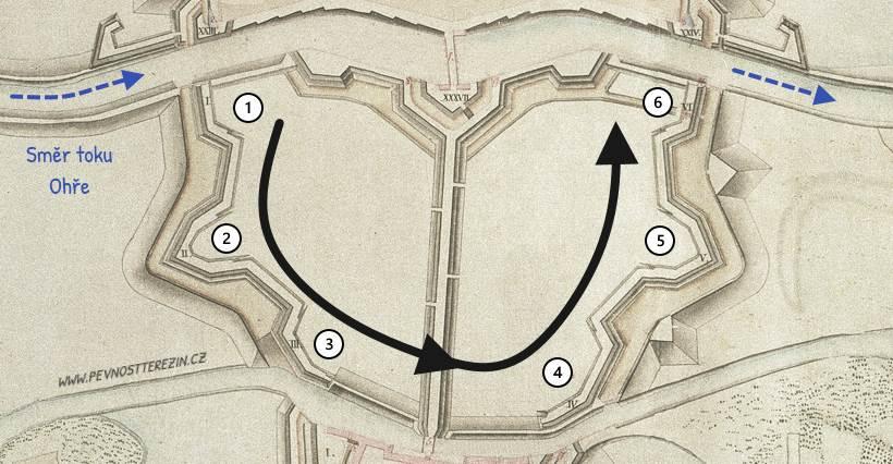 Číslování - směr u retranchementů