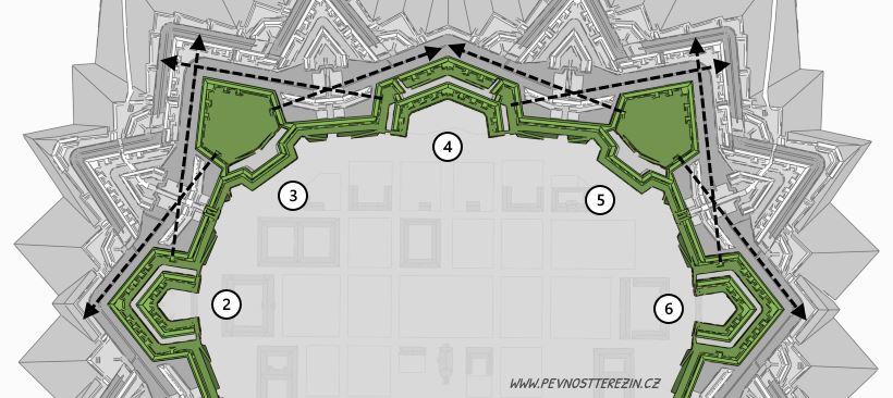 Hlavní pevnost - boční palba a tvar bastionu 4